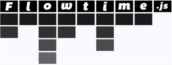 Presentaties maken in WordPress met Flowtime