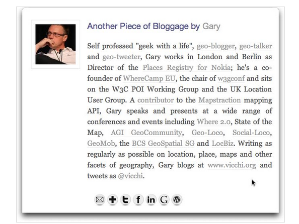 WP Biographia author box voor wordpress