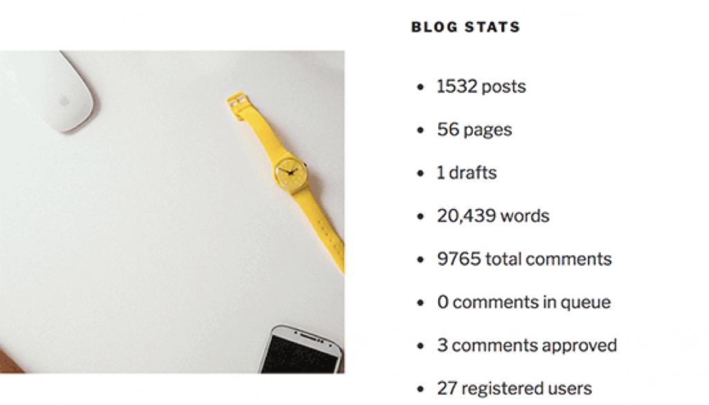 totale aantal blogposts