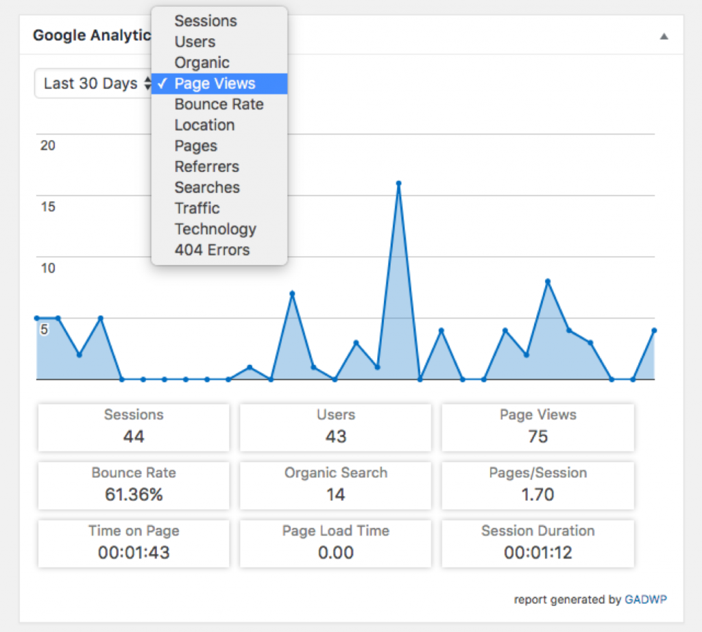 Google Analytics Dashboard plugins