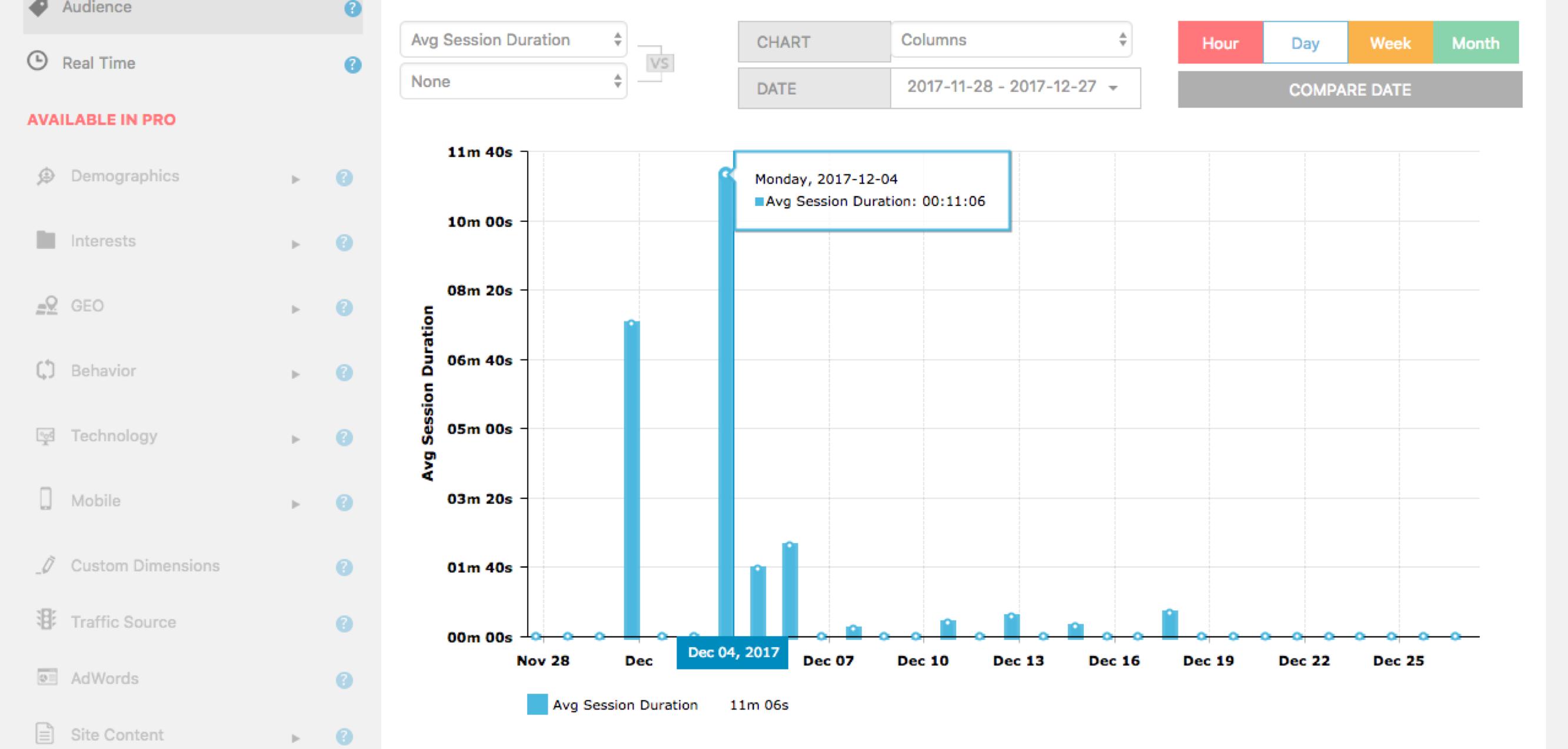 Google Analytics Dashboard plugins