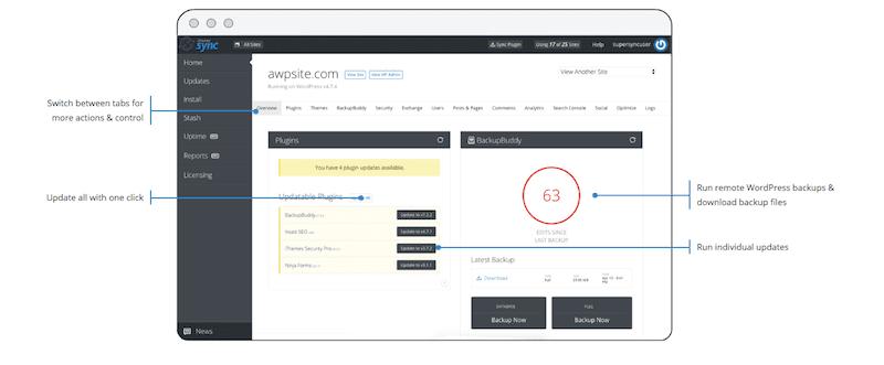 meerdere WordPress installaties beheren