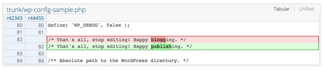 happy blogging
