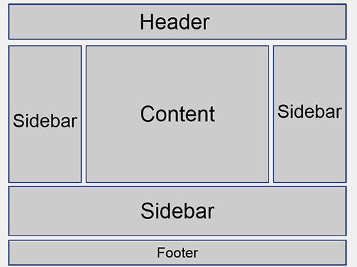 sidebar wordpress